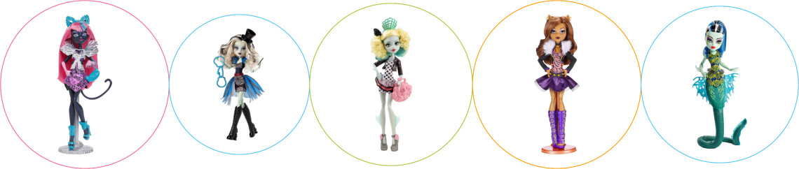 Papusi Monster High colectii